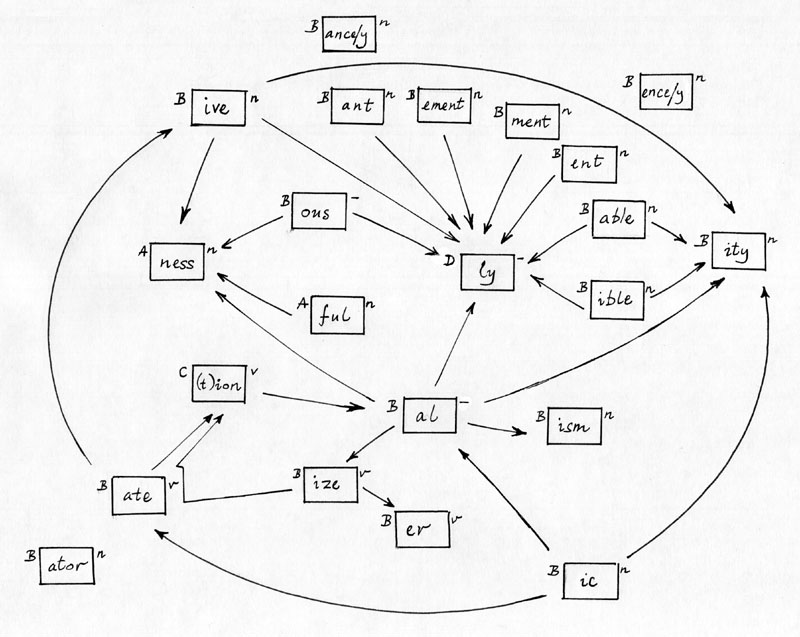 Hashing Algorithm in Ancient Indian Music System